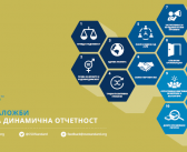 The Global Standard for CSO Accountability Now Available in Macedonian!