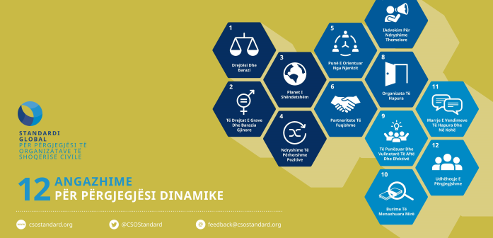 The Global Standard for CSO Accountability Now Available in Albanian!