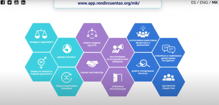 One Click to Greater Accountability- Be Accountable with Rendir App!